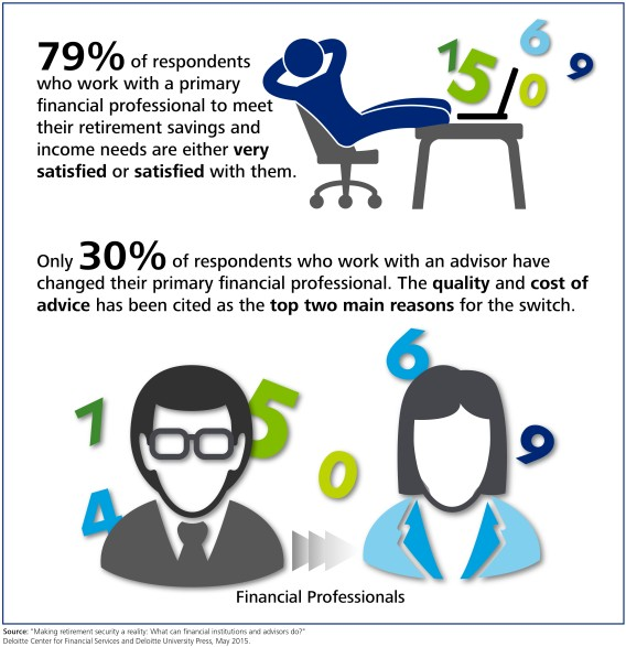 Retirement by the numbers: Do Americans frequently switch their primary financial professional?
